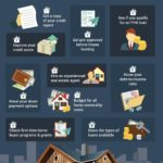 Tips For First Time Home Owners in 2018
